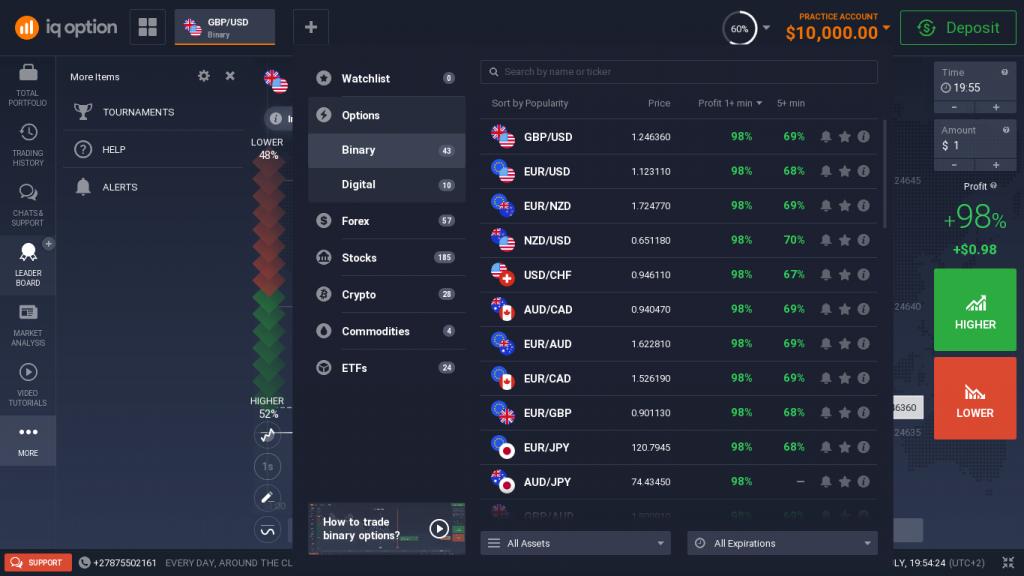 Winbitx – Trade in Online Trading Markets like Never Before