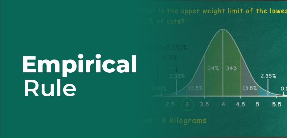 Empirical Rule Statistics
